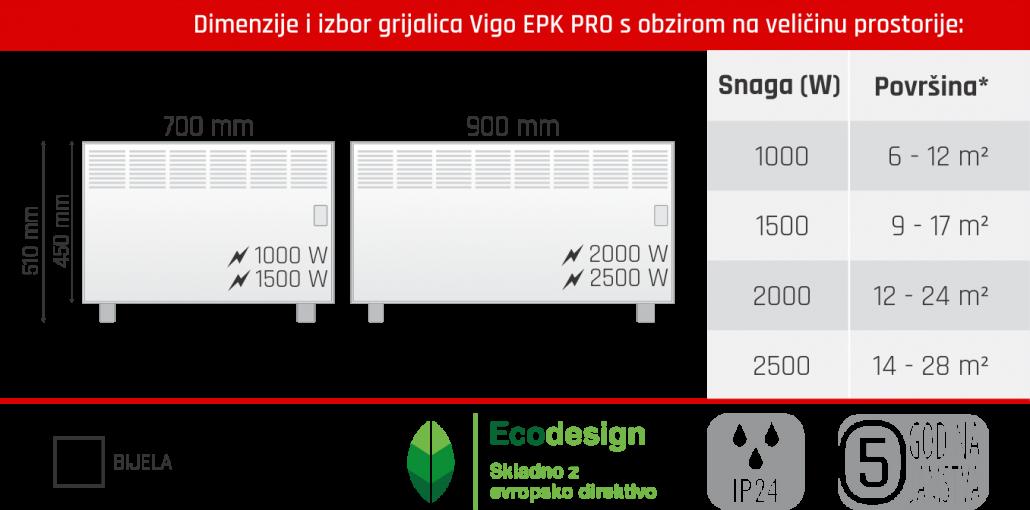 Dimenzije i Snaga grijalica Vigo EPK PRO
