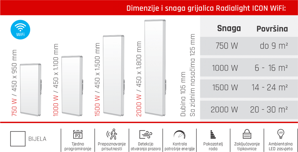 Dimenzije i snaga grijalica Radialight ICON WiFi White