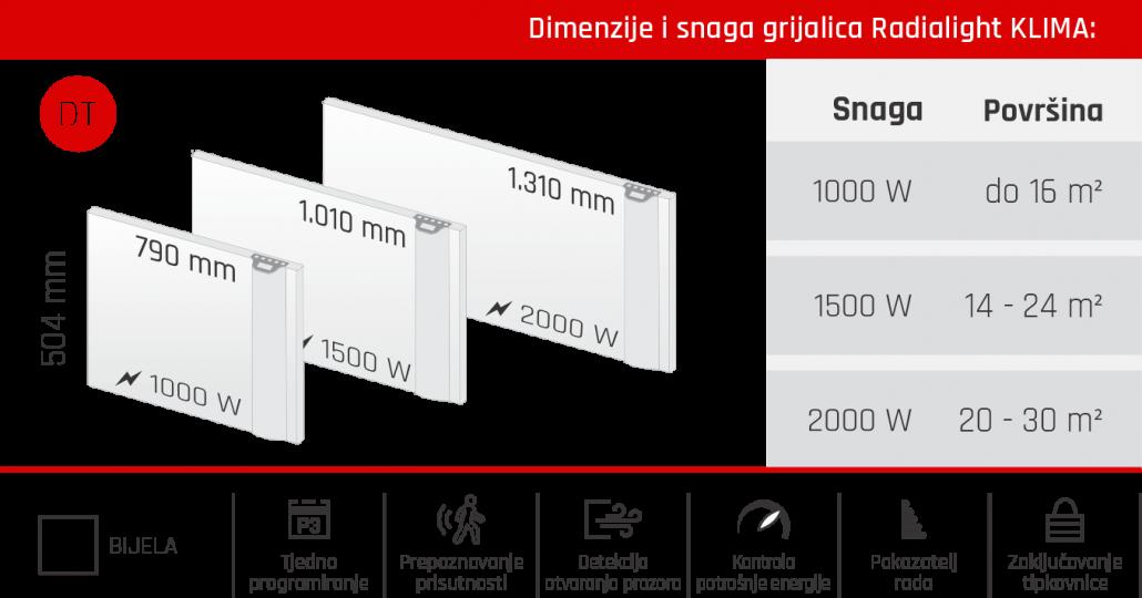 Dimenzije i snaga grijalica Radialight KLIMA White