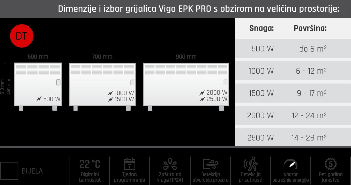 HR Tabela Vigo EPK PRO