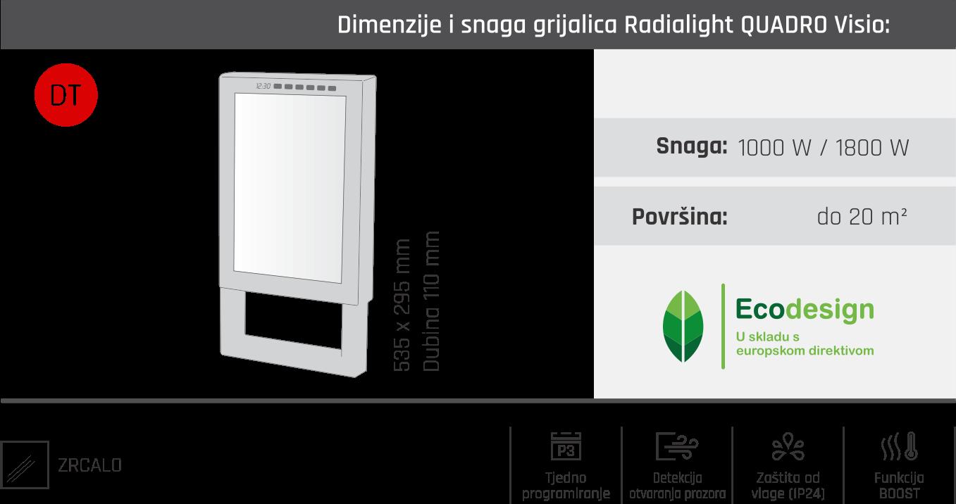 HR Tabela Radialight QUADRO