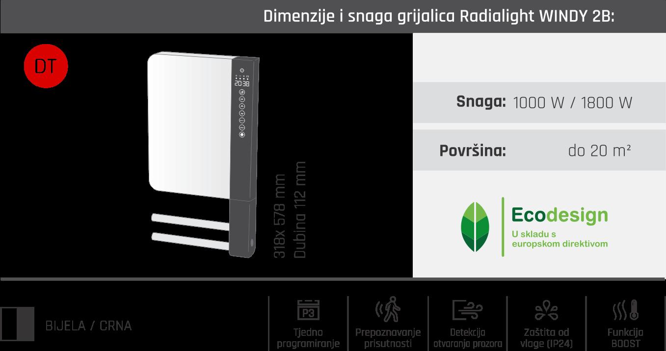HR Tabela Radialight Windy